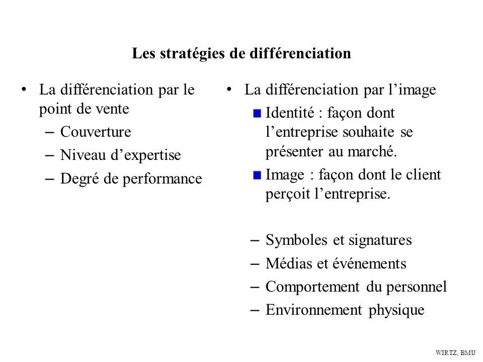 WIRTZ, BMU La différenciation par le point de vente – Couverture – Niveau dexpertise – Degré de performance La différenciation par limage Identité : f