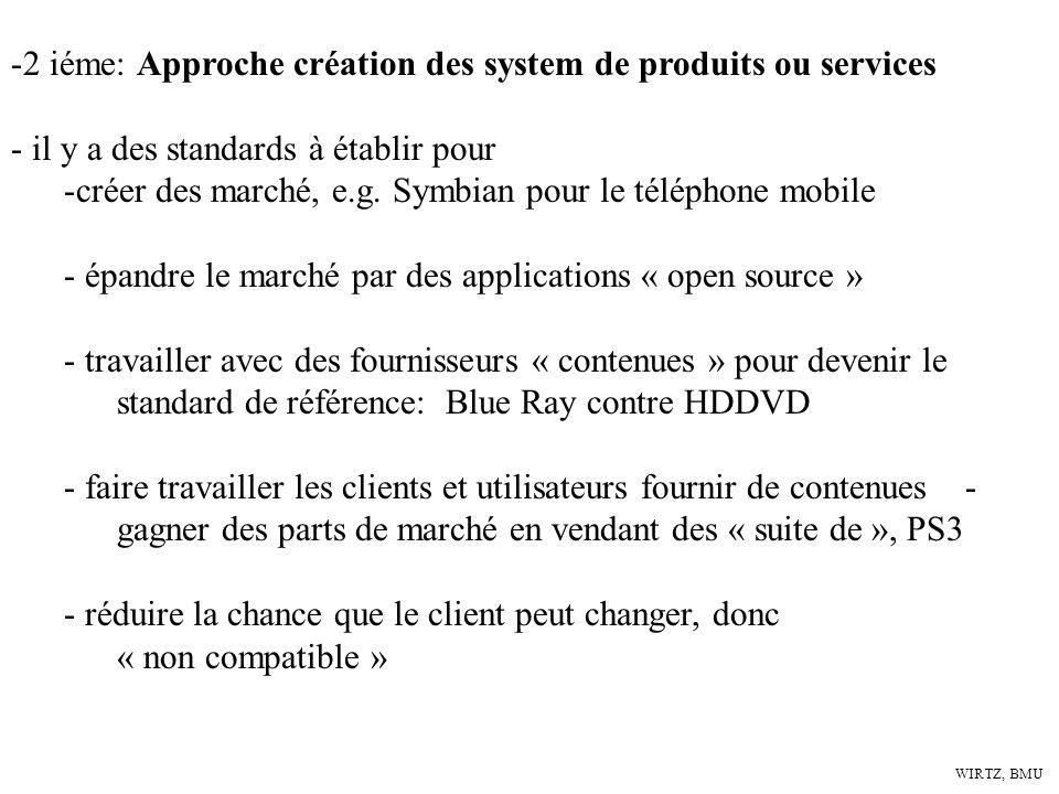 WIRTZ, BMU -2 iéme: Approche création des system de produits ou services - il y a des standards à établir pour -créer des marché, e.g. Symbian pour le