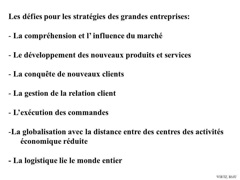 Les défies pour les stratégies des grandes entreprises: - La compréhension et l influence du marché - Le développement des nouveaux produits et servic