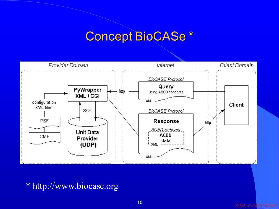 10 SITEL, UniNE/31/8/2005 Concept BioCASe * * http://www.biocase.org