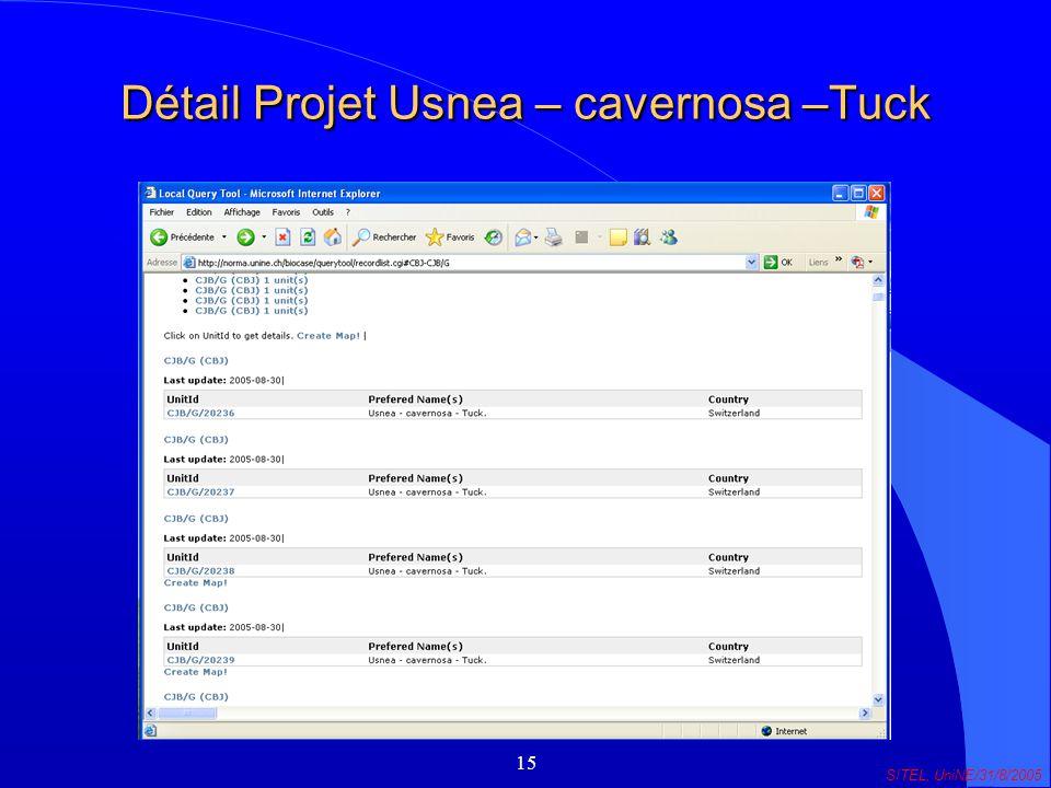 15 SITEL, UniNE/31/8/2005 Détail Projet Usnea – cavernosa –Tuck
