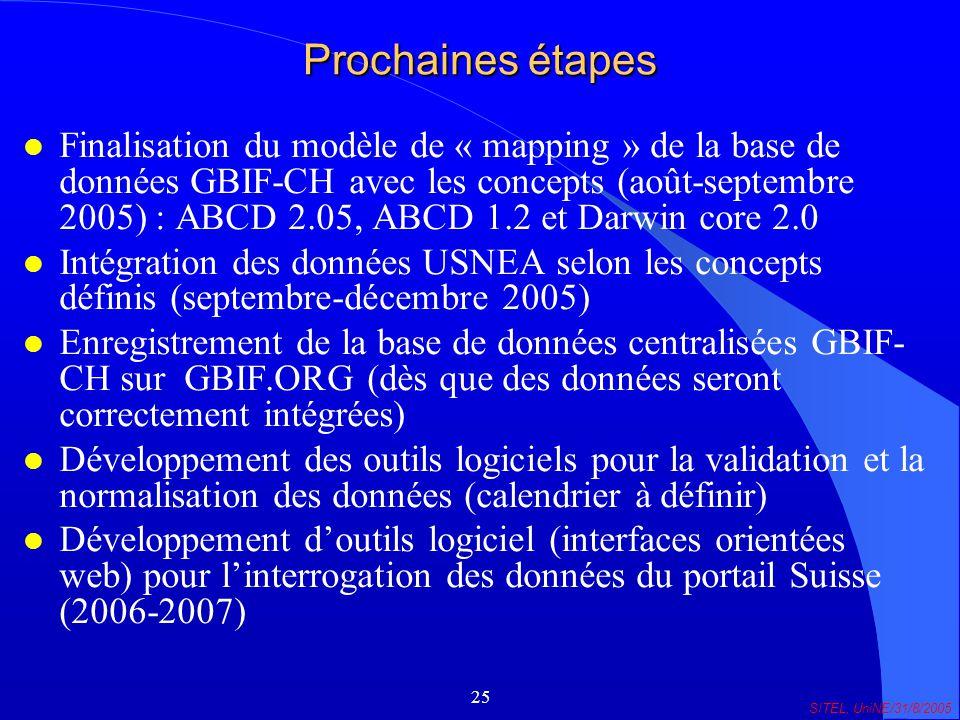 25 SITEL, UniNE/31/8/2005 Prochaines étapes l Finalisation du modèle de « mapping » de la base de données GBIF-CH avec les concepts (août-septembre 2005) : ABCD 2.05, ABCD 1.2 et Darwin core 2.0 l Intégration des données USNEA selon les concepts définis (septembre-décembre 2005) l Enregistrement de la base de données centralisées GBIF- CH sur GBIF.ORG (dès que des données seront correctement intégrées) l Développement des outils logiciels pour la validation et la normalisation des données (calendrier à définir) l Développement doutils logiciel (interfaces orientées web) pour linterrogation des données du portail Suisse (2006-2007)