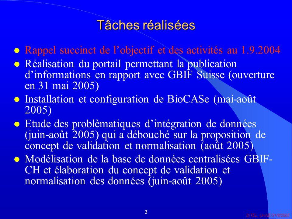 3 SITEL, UniNE/31/8/2005 Tâches réalisées l Rappel succinct de lobjectif et des activités au 1.9.2004 l Réalisation du portail permettant la publication dinformations en rapport avec GBIF Suisse (ouverture en 31 mai 2005) l Installation et configuration de BioCASe (mai-août 2005) l Etude des problèmatiques dintégration de données (juin-août 2005) qui a débouché sur la proposition de concept de validation et normalisation (août 2005) l Modélisation de la base de données centralisées GBIF- CH et élaboration du concept de validation et normalisation des données (juin-août 2005)