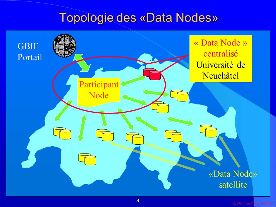 4 SITEL, UniNE/31/8/2005 Topologie des «Data Nodes» Participant Node GBIF Portail « Data Node » centralisé Université de Neuchâtel «Data Node» satelli