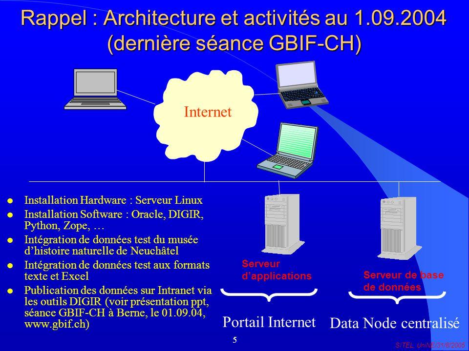 26 SITEL, UniNE/31/8/2005 Références l Javier Torre, BioCASe Provider Software v.