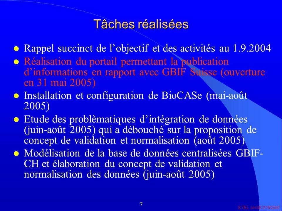 18 SITEL, UniNE/31/8/2005 Tâches réalisées l Réalisation du portail permettant la publication dinformations en rapport avec GBIF Suisse (ouverture en 31 mai 2005) l Installation et configuration de BioCASe (mai-août 2005) l Etude des problématiques dintégration de données (juin-août 2005) qui a débouché sur la proposition de concept de validation et normalisation (août 2005) l Modélisation de la base de données centralisées GBIF- CH et proposition dun concept de validation - normalisation des données (juin-août 2005)