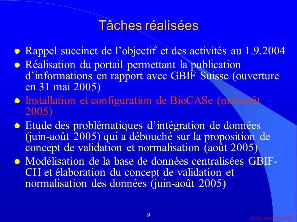 9 SITEL, UniNE/31/8/2005 Tâches réalisées l Rappel succinct de lobjectif et des activités au 1.9.2004 l Réalisation du portail permettant la publication dinformations en rapport avec GBIF Suisse (ouverture en 31 mai 2005) l Installation et configuration de BioCASe (mai-août 2005) l Etude des problématiques dintégration de données (juin-août 2005) qui a débouché sur la proposition de concept de validation et normalisation (août 2005) l Modélisation de la base de données centralisées GBIF- CH et élaboration du concept de validation et normalisation des données (juin-août 2005)