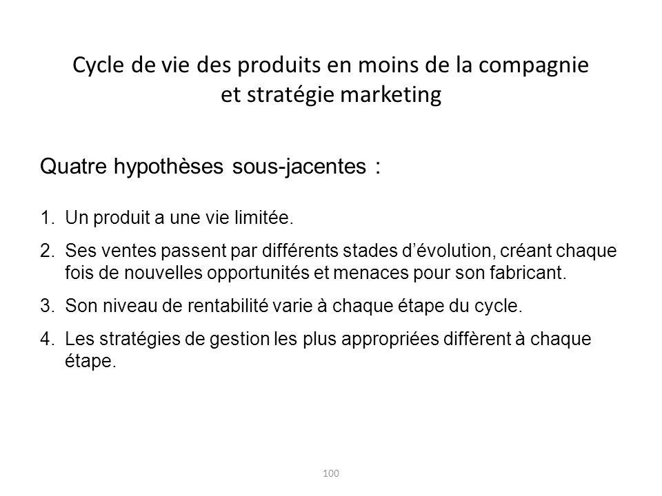 100 Cycle de vie des produits en moins de la compagnie et stratégie marketing Quatre hypothèses sous-jacentes : 1.Un produit a une vie limitée. 2.Ses