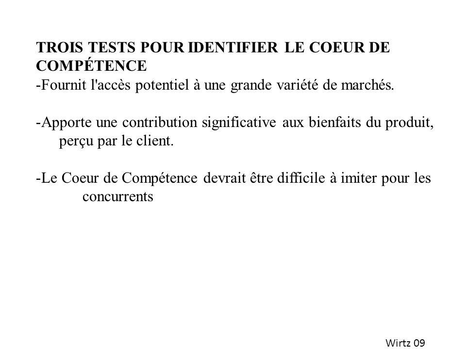Wirtz 09 TROIS TESTS POUR IDENTIFIER LE COEUR DE COMPÉTENCE -Fournit l'accès potentiel à une grande variété de marchés. -Apporte une contribution sign