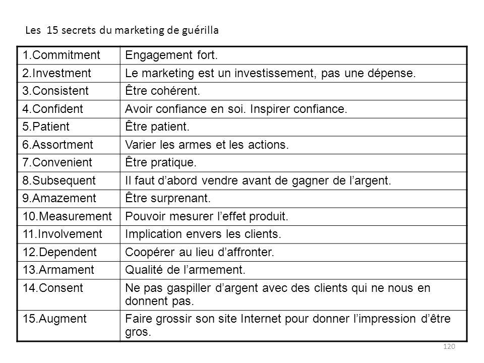 120 1.CommitmentEngagement fort. 2.InvestmentLe marketing est un investissement, pas une dépense. 3.ConsistentÊtre cohérent. 4.ConfidentAvoir confianc