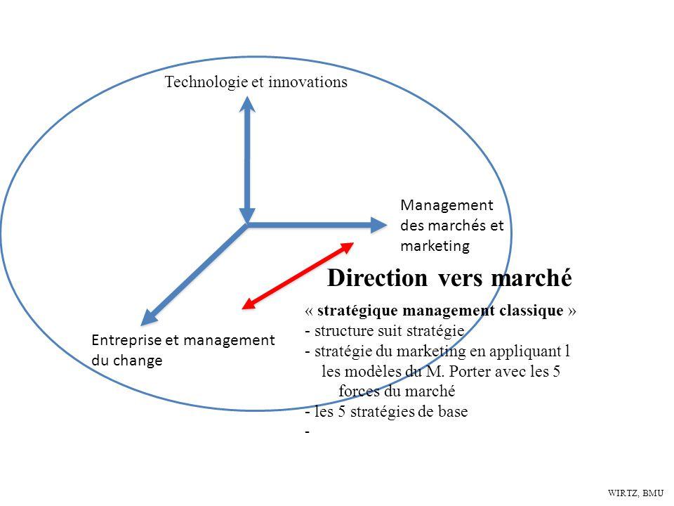 WIRTZ, BMU Technologie et innovations Entreprise et management du change Management des marchés et marketing « stratégique management classique » - st