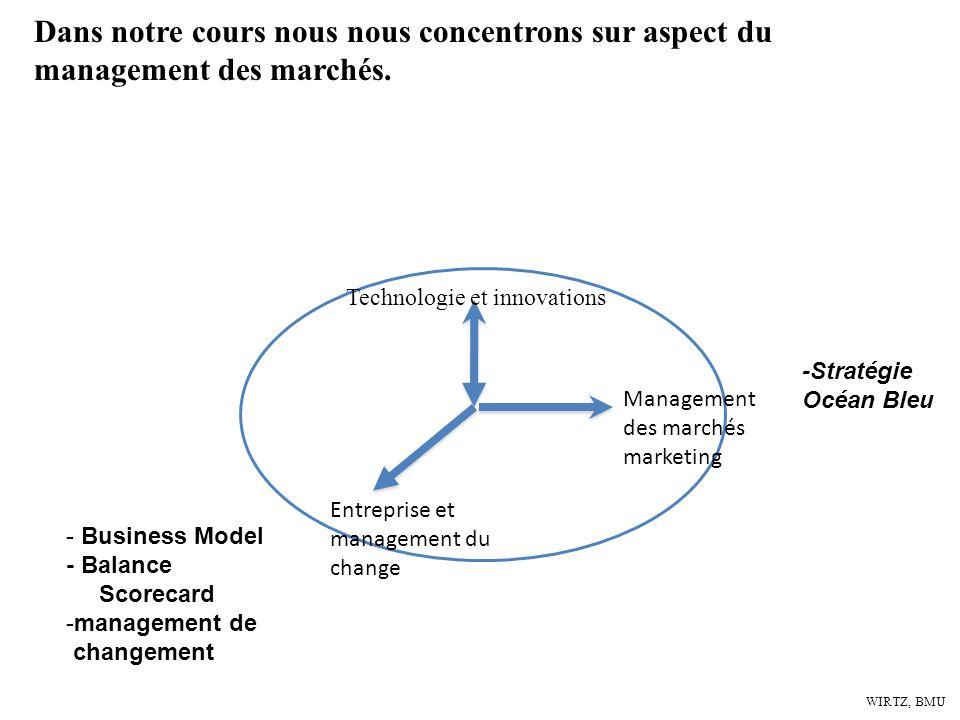WIRTZ, BMU Technologie et innovations Entreprise et management du change Management des marchés marketing -Stratégie Océan Bleu - Business Model - Bal