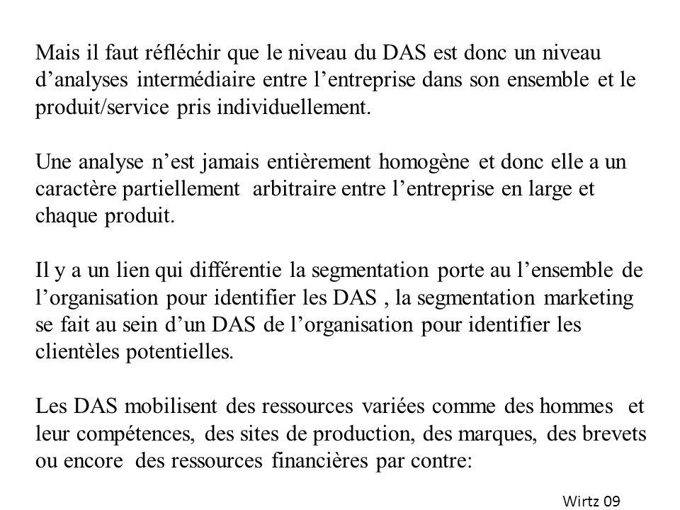 Wirtz 09 Mais il faut réfléchir que le niveau du DAS est donc un niveau danalyses intermédiaire entre lentreprise dans son ensemble et le produit/serv