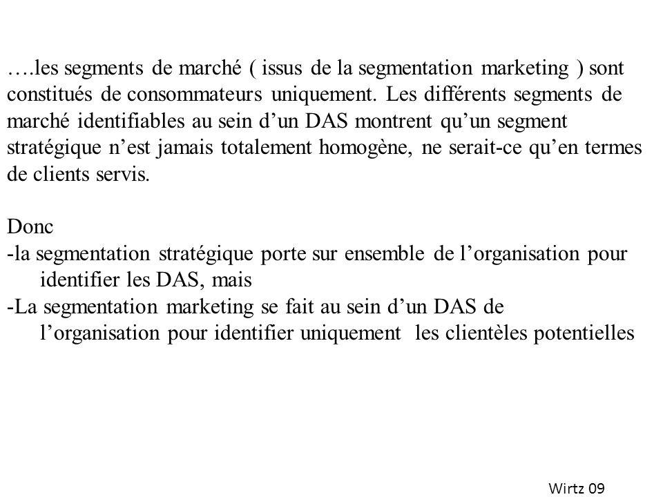 Wirtz 09 ….les segments de marché ( issus de la segmentation marketing ) sont constitués de consommateurs uniquement. Les différents segments de march