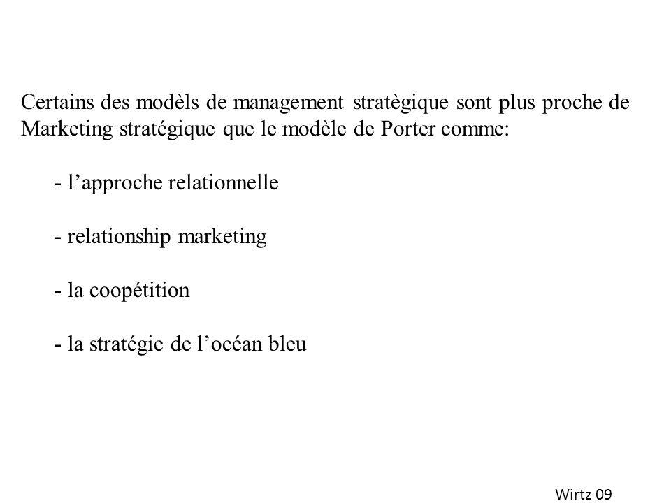 Wirtz 09 Certains des modèls de management stratègique sont plus proche de Marketing stratégique que le modèle de Porter comme: - lapproche relationne