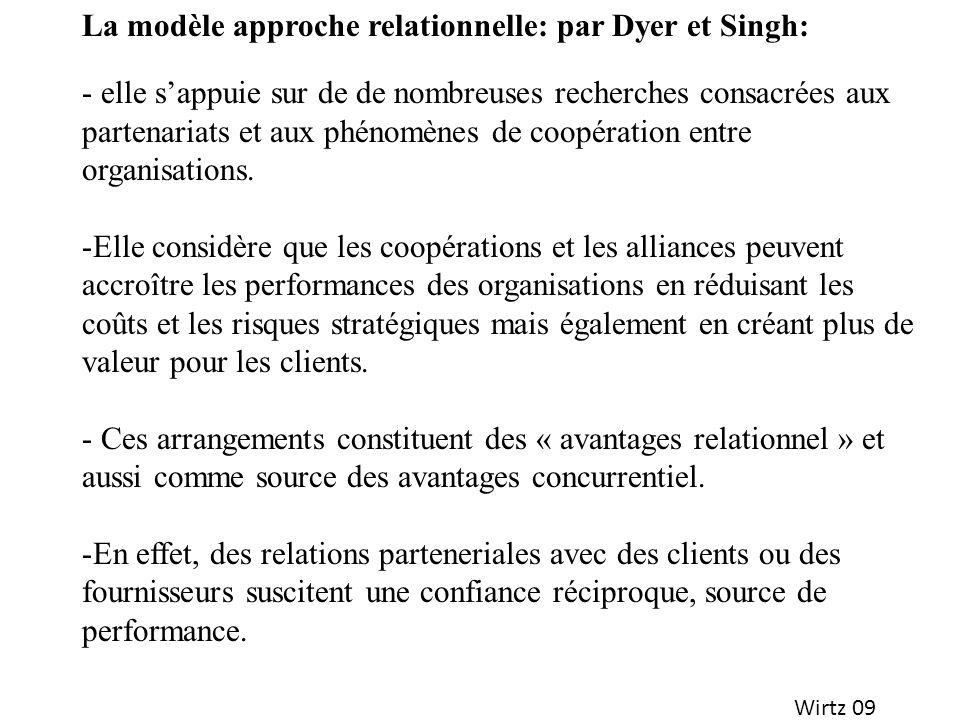 Wirtz 09 La modèle approche relationnelle: par Dyer et Singh: - elle sappuie sur de de nombreuses recherches consacrées aux partenariats et aux phénom