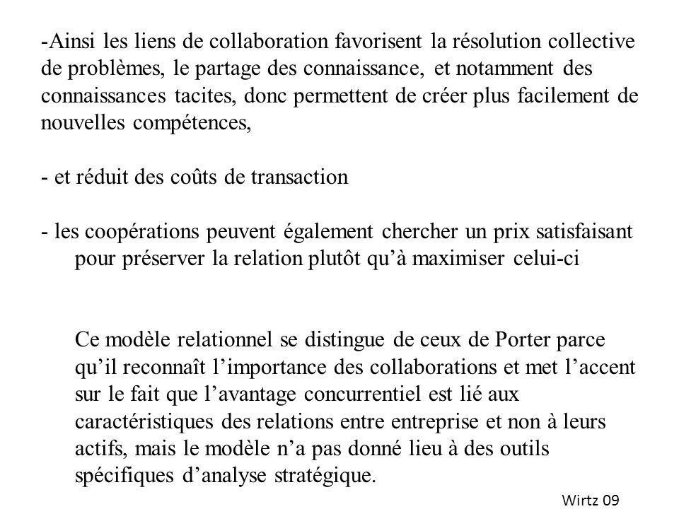 Wirtz 09 -Ainsi les liens de collaboration favorisent la résolution collective de problèmes, le partage des connaissance, et notamment des connaissanc