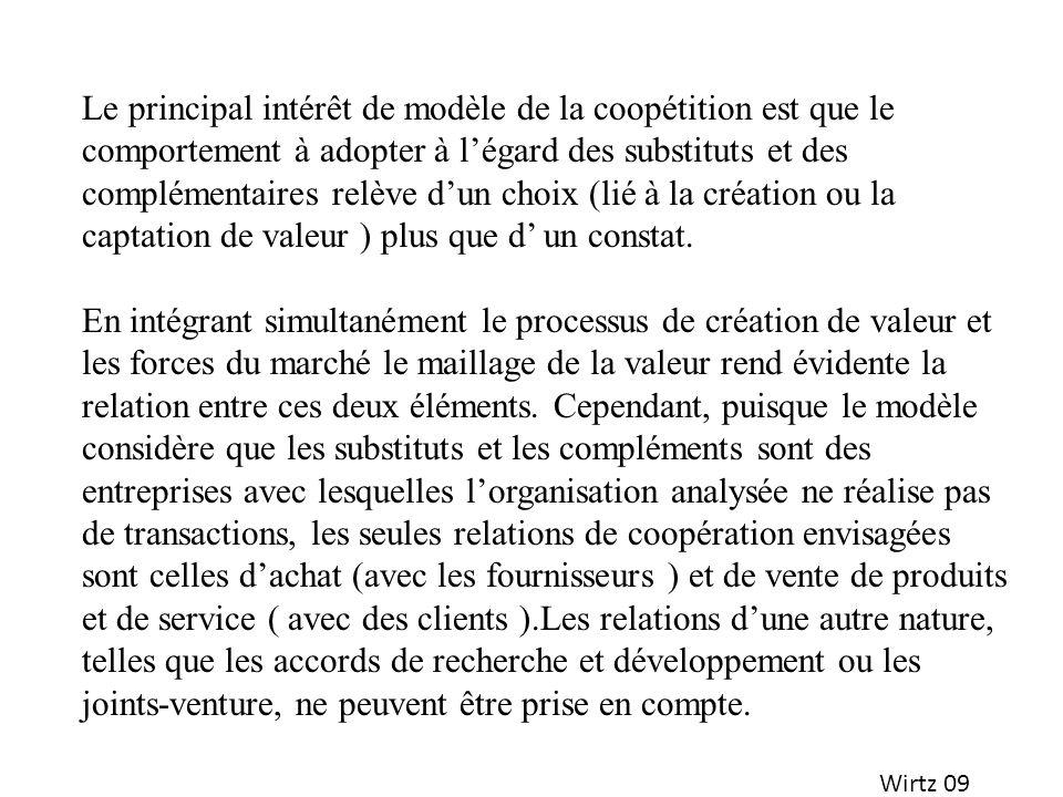 Wirtz 09 Le principal intérêt de modèle de la coopétition est que le comportement à adopter à légard des substituts et des complémentaires relève dun