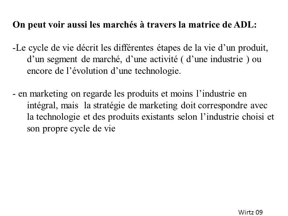 Wirtz 09 On peut voir aussi les marchés à travers la matrice de ADL: -Le cycle de vie décrit les différentes étapes de la vie dun produit, dun segment