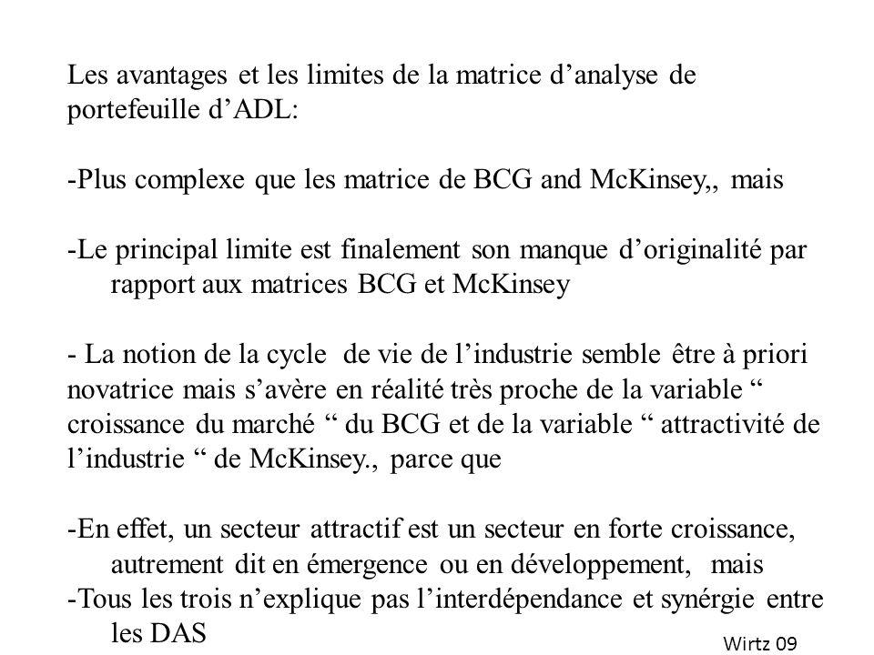 Wirtz 09 Les avantages et les limites de la matrice danalyse de portefeuille dADL: -Plus complexe que les matrice de BCG and McKinsey,, mais -Le princ