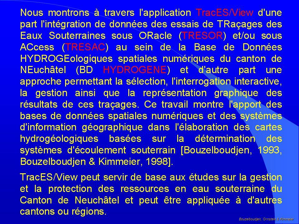 Injection Réapparition Essai de traçage des eaux souterraines Bouzelboudjen, Ornstein & Kimmeier