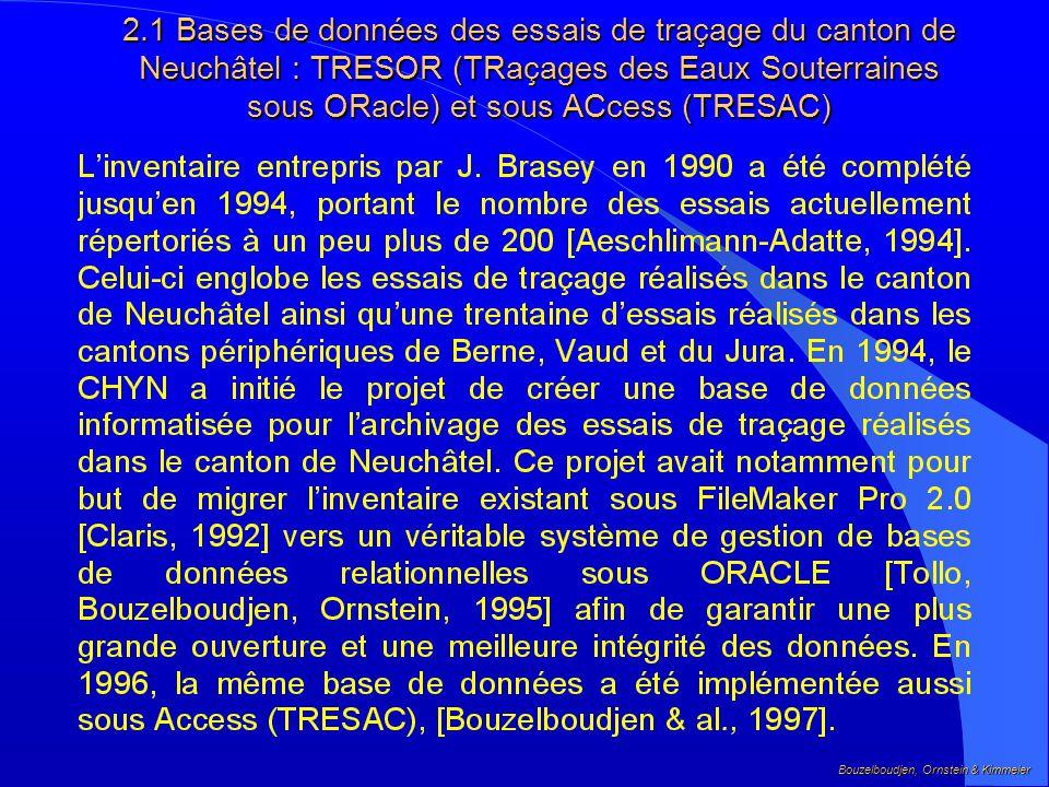 2. MODÈLE DE SAISIE DES DONNÉES DES ESSAIS DE TRAÇAGE Bouzelboudjen, Ornstein & Kimmeier