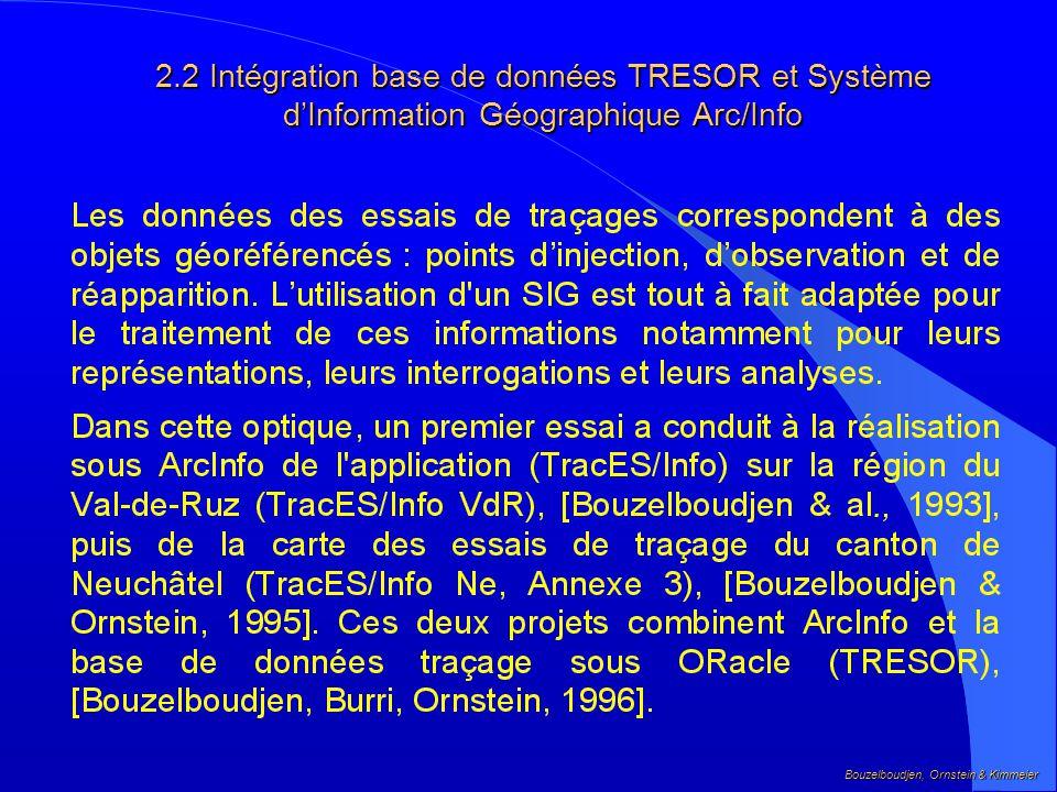2.1 Bases de données des essais de traçage du canton de Neuchâtel : TRESOR (TRaçages des Eaux Souterraines sous ORacle) et sous ACcess (TRESAC) Bouzel