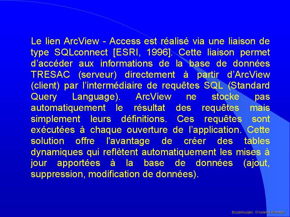 3. APPLICATION «TracES/View» Bouzelboudjen, Ornstein & Kimmeier