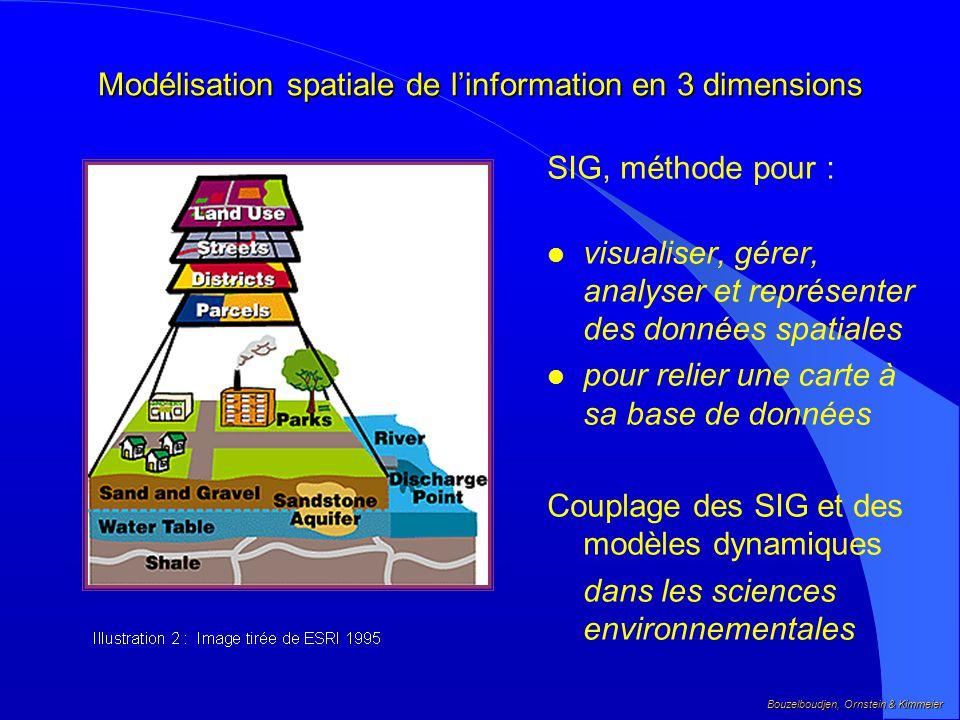 SIG et Modélisation Environnementale Bouzelboudjen, Ornstein & Kimmeier