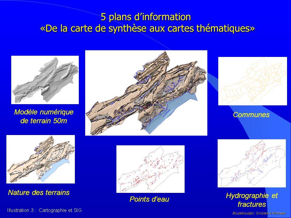 Modélisation spatiale de linformation en 3 dimensions SIG, méthode pour : l visualiser, gérer, analyser et représenter des données spatiales l pour re