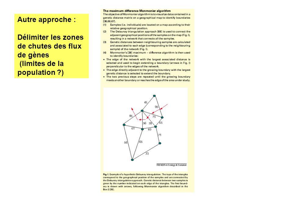 Autre approche : Délimiter les zones de chutes des flux de gènes (limites de la population ?)