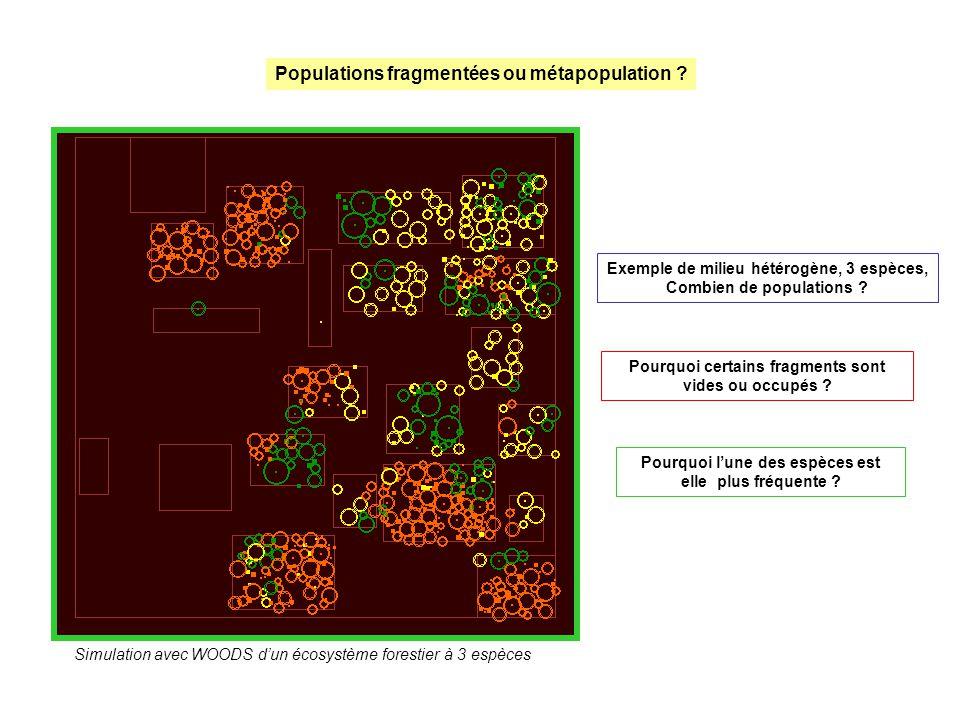 Populations fragmentées ou métapopulation ? Exemple de milieu hétérogène, 3 espèces, Combien de populations ? Pourquoi certains fragments sont vides o