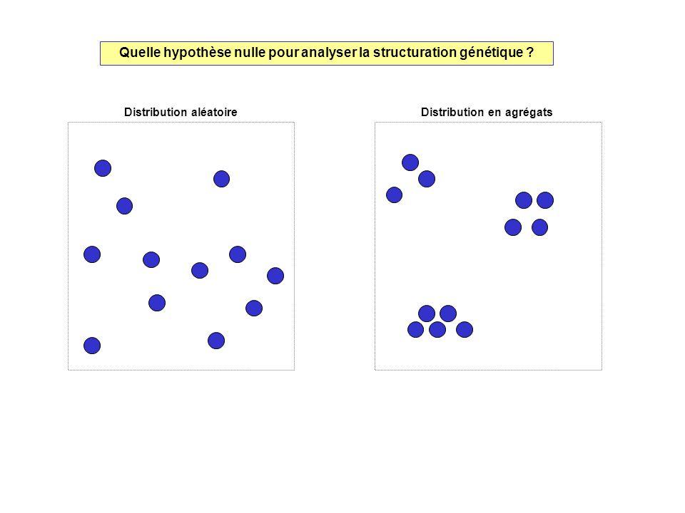 Quelle hypothèse nulle pour analyser la structuration génétique ? Distribution aléatoireDistribution en agrégats