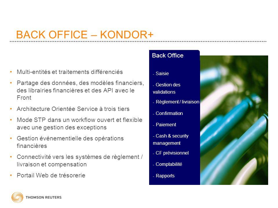 BACK OFFICE – KONDOR+ Multi-entités et traitements différenciés Partage des données, des modèles financiers, des librairies financières et des API ave
