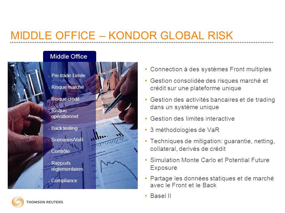 MIDDLE OFFICE – KONDOR GLOBAL RISK Middle Office - Pre-trade Limite - Risque marché - Risque crédit - Risque opérationnel - Back testing - Scenarios/V