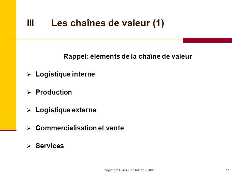 Copyright ClavelConsulting - 200811 IIILes chaînes de valeur (1) Rappel: éléments de la chaîne de valeur Logistique interne Production Logistique externe Commercialisation et vente Services
