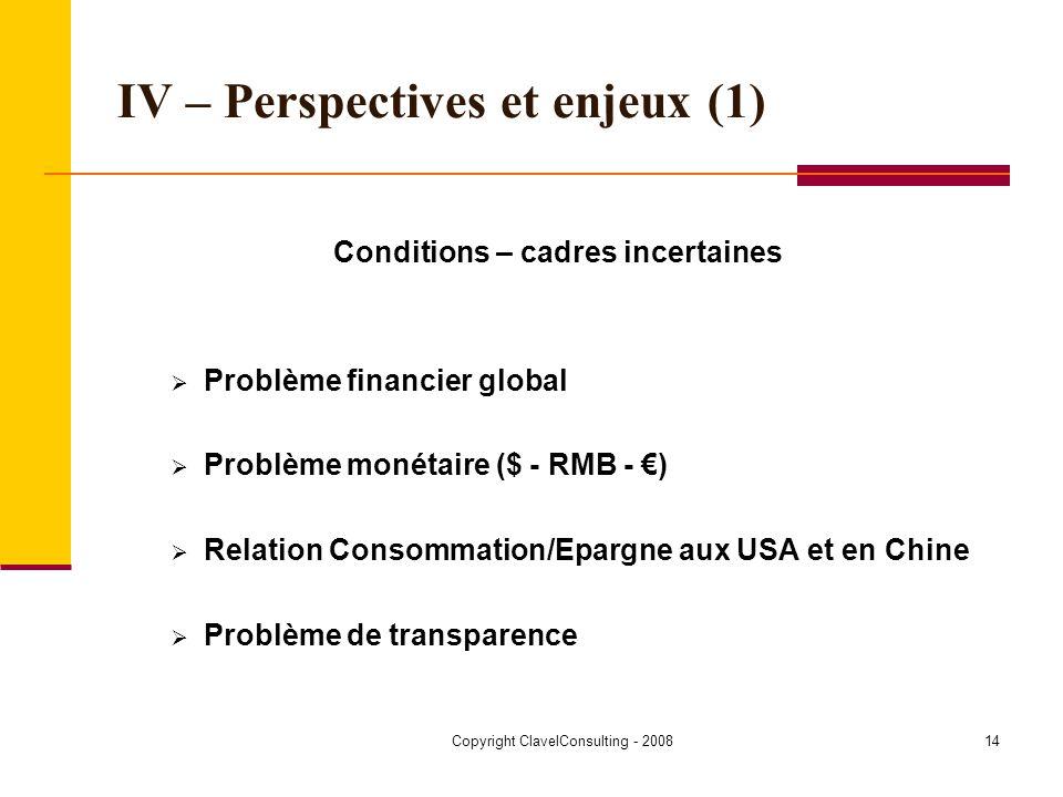 Copyright ClavelConsulting - 200814 IV – Perspectives et enjeux (1) Conditions – cadres incertaines Problème financier global Problème monétaire ($ - RMB - ) Relation Consommation/Epargne aux USA et en Chine Problème de transparence