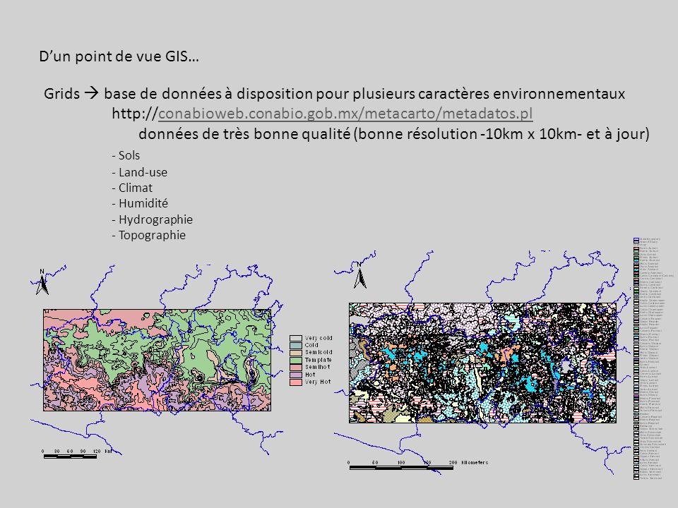 Dun point de vue GIS… Grids base de données à disposition pour plusieurs caractères environnementaux http://conabioweb.conabio.gob.mx/metacarto/metadatos.plconabioweb.conabio.gob.mx/metacarto/metadatos.pl données de très bonne qualité (bonne résolution -10km x 10km- et à jour) - Sols - Land-use - Climat - Humidité - Hydrographie - Topographie