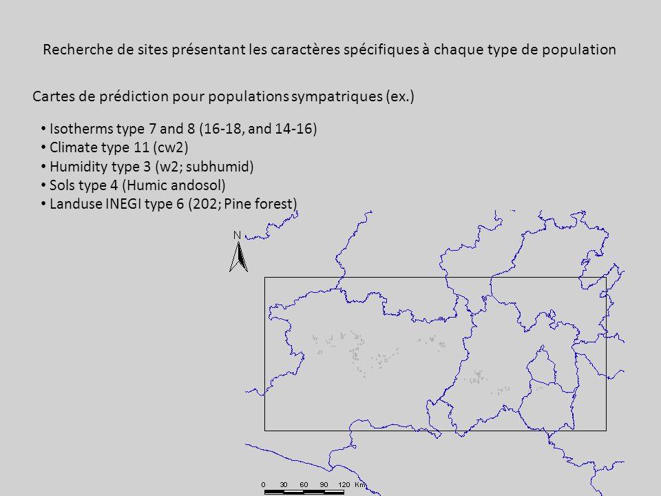 Recherche de sites présentant les caractères spécifiques à chaque type de population Isotherms type 7 and 8 (16-18, and 14-16) Climate type 11 (cw2) Humidity type 3 (w2; subhumid) Sols type 4 (Humic andosol) Landuse INEGI type 6 (202; Pine forest) Cartes de prédiction pour populations sympatriques (ex.)