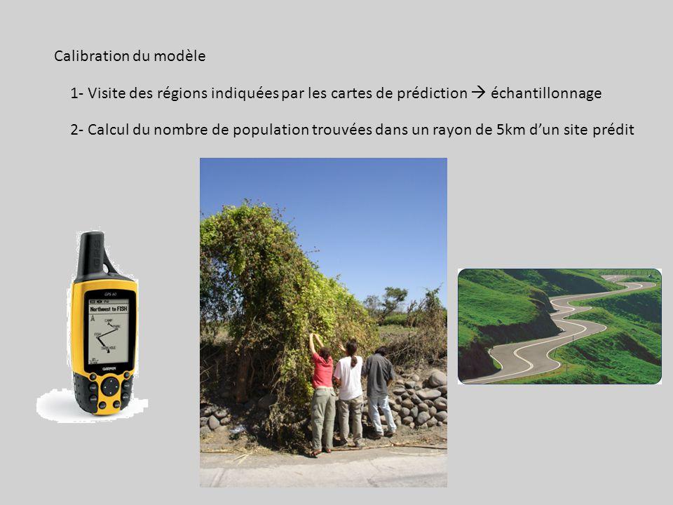 Calibration du modèle 1- Visite des régions indiquées par les cartes de prédiction échantillonnage 2- Calcul du nombre de population trouvées dans un rayon de 5km dun site prédit