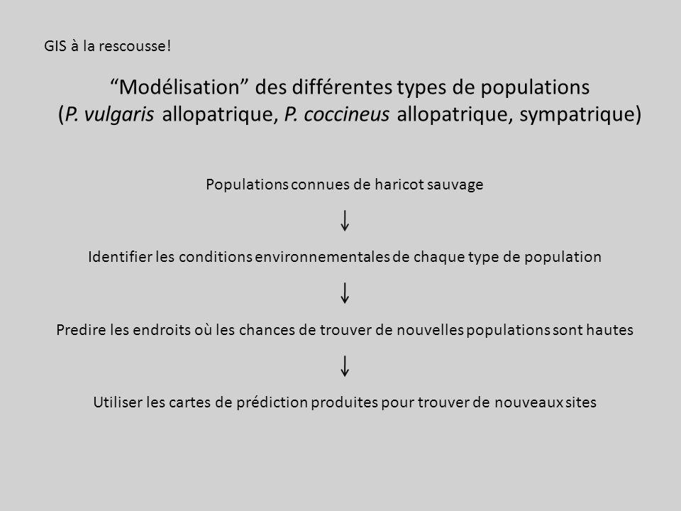 GIS à la rescousse.Modélisation des différentes types de populations (P.