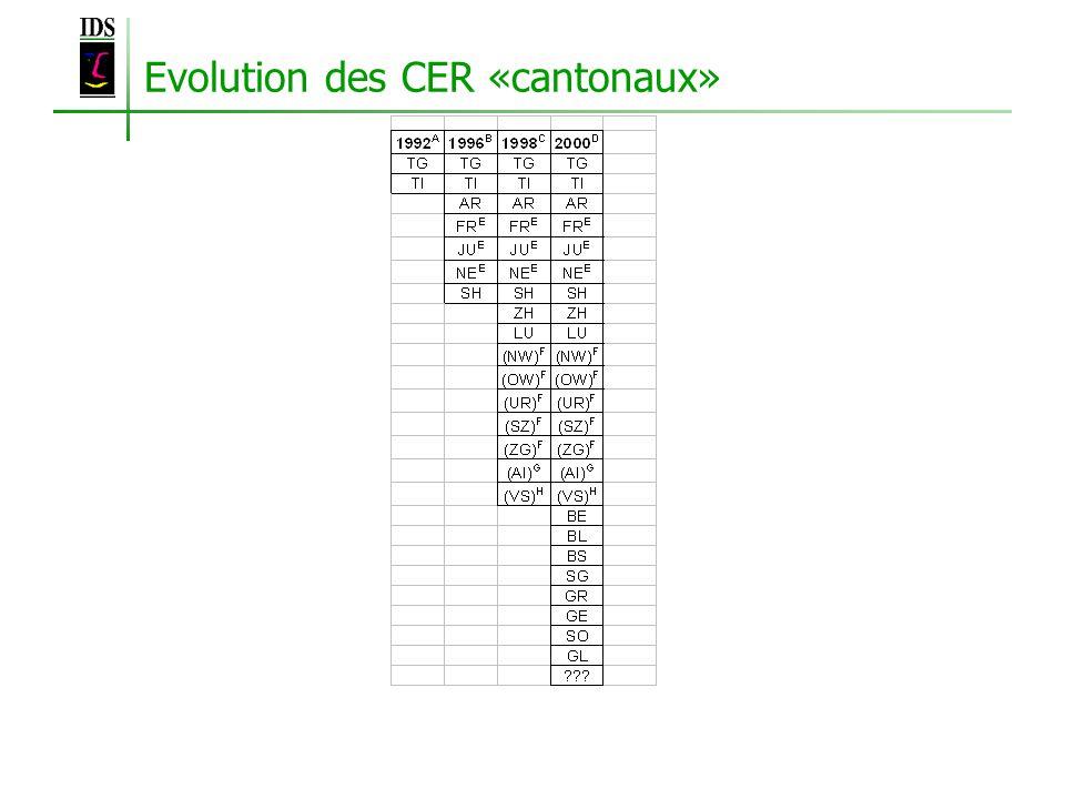 Evolution des CER «cantonaux»