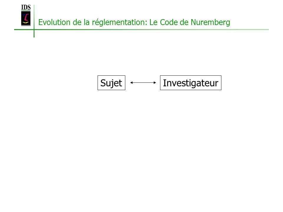 Evolution de la réglementation: Le Code de Nuremberg SujetInvestigateur
