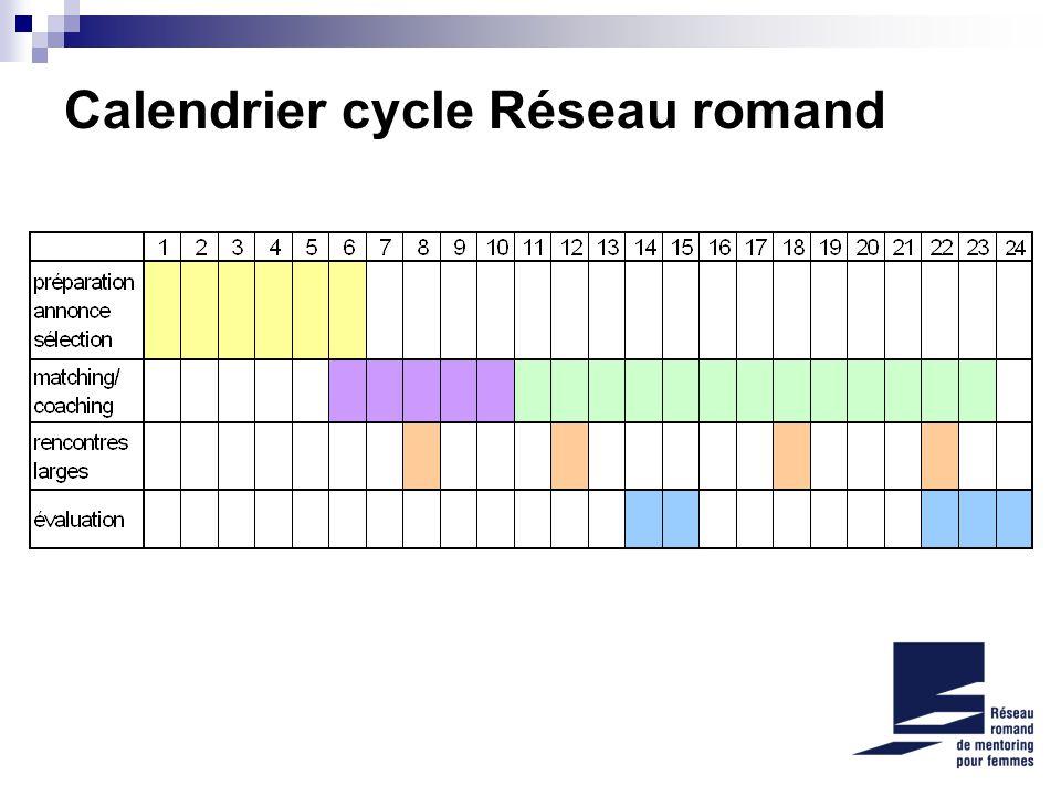 Calendrier cycle Réseau romand
