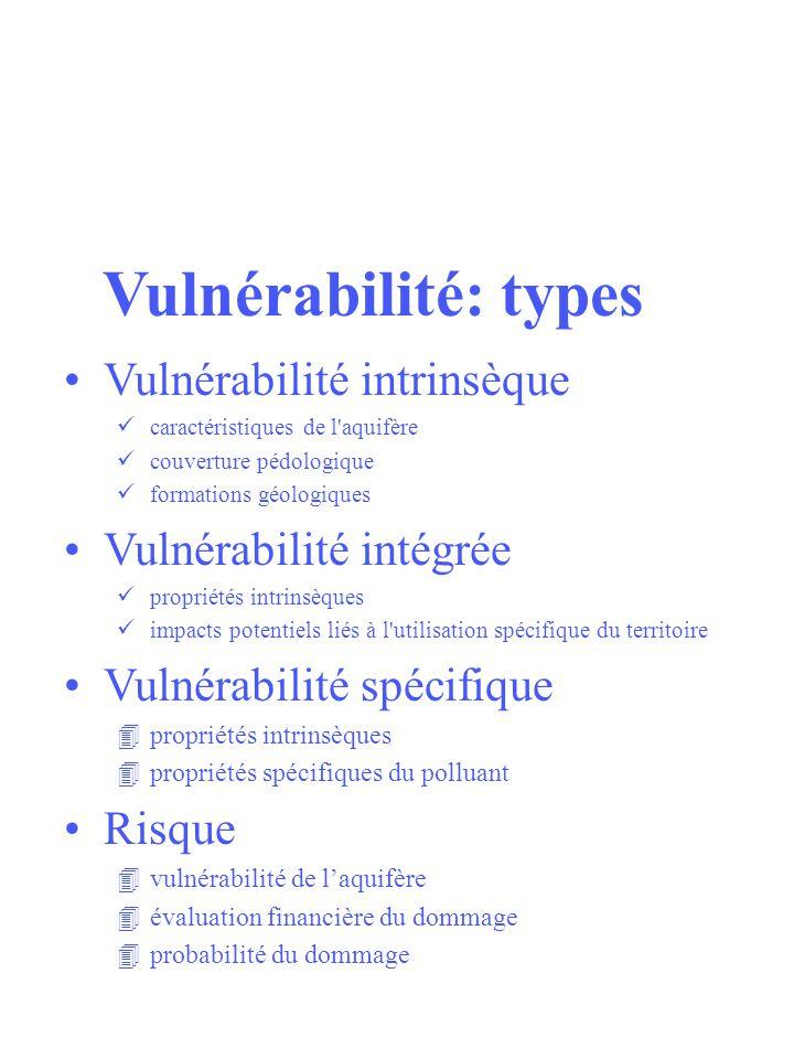 Vulnérabilité: types Vulnérabilité intrinsèque caractéristiques de l'aquifère couverture pédologique formations géologiques Vulnérabilité intégrée pro