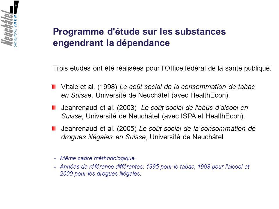 Vitale et al. (1998) Le coût social de la consommation de tabac en Suisse, Université de Neuchâtel (avec HealthEcon). Jeanrenaud et al. (2003) Le coût