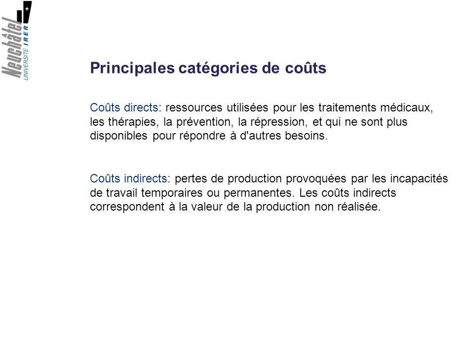 Principales catégories de coûts Coûts directs: ressources utilisées pour les traitements médicaux, les thérapies, la prévention, la répression, et qui