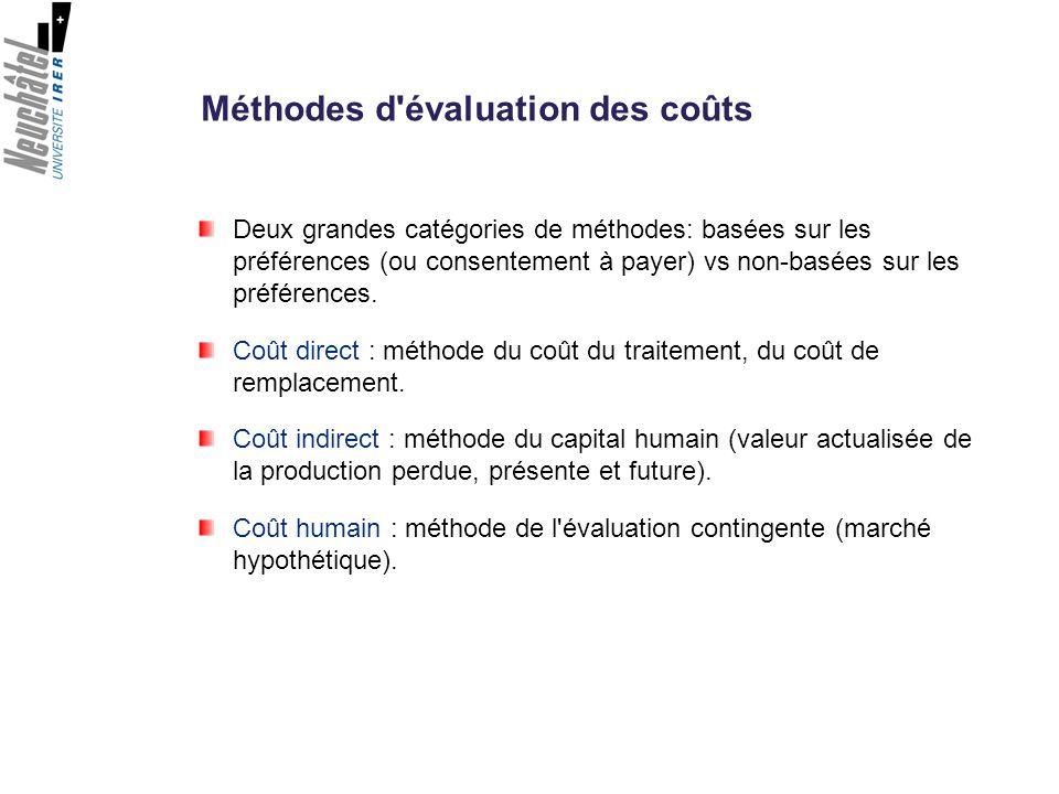 Méthodes d'évaluation des coûts Deux grandes catégories de méthodes: basées sur les préférences (ou consentement à payer) vs non-basées sur les préfér