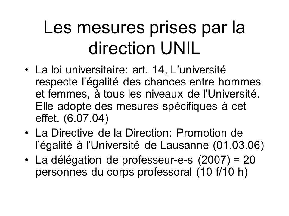 Les mesures prises par la direction UNIL La loi universitaire: art.