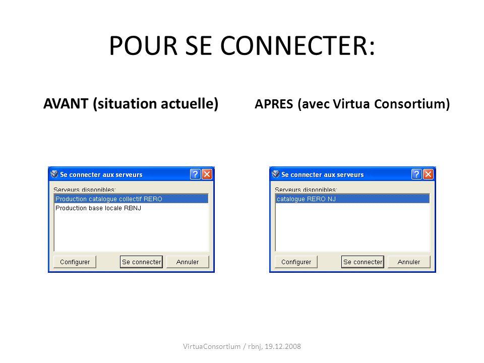 VirtuaConsortium / rbnj, 19.12.2008 POUR SE CONNECTER: AVANT (situation actuelle) APRES (avec Virtua Consortium)